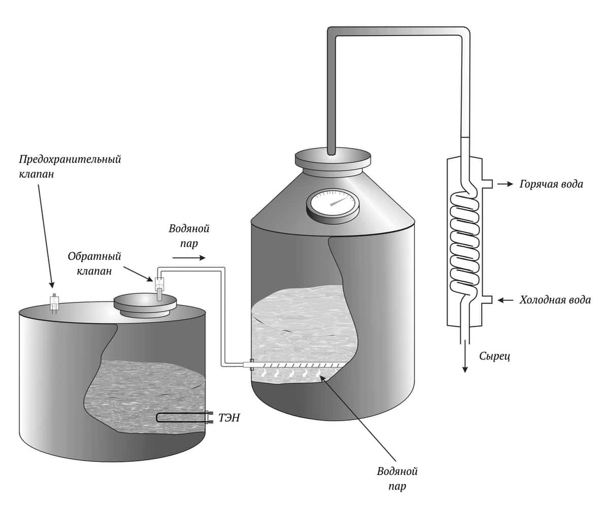 Схема парогенератора 1