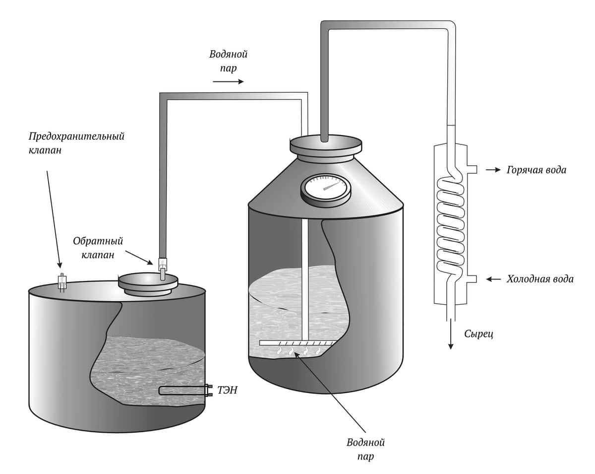 Схема парогенератора 2